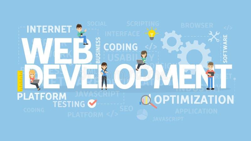 Conceito do desenvolvimento da Web ilustração royalty free