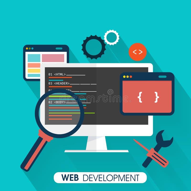 Conceito do desenvolvimento da Web com dispositivos ilustração royalty free