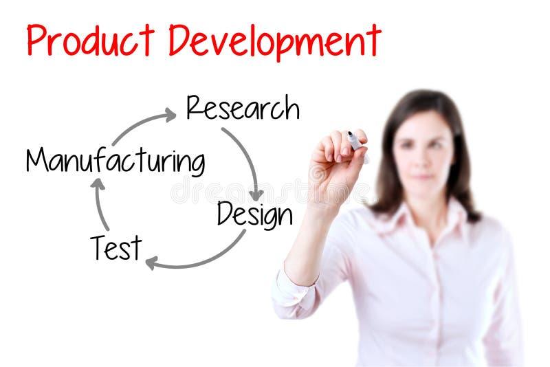 Conceito do desenvolvimento de produtos da escrita da mulher de negócio Isolado no branco foto de stock royalty free