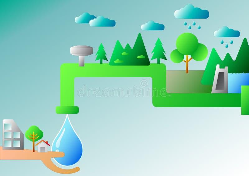 Conceito do dia da água do mundo imagens de stock royalty free