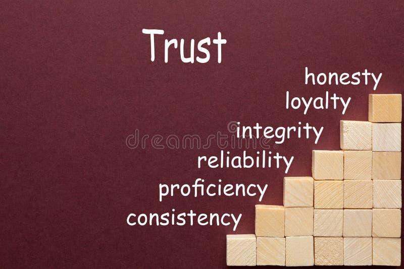 Conceito do diagrama da confiança imagem de stock