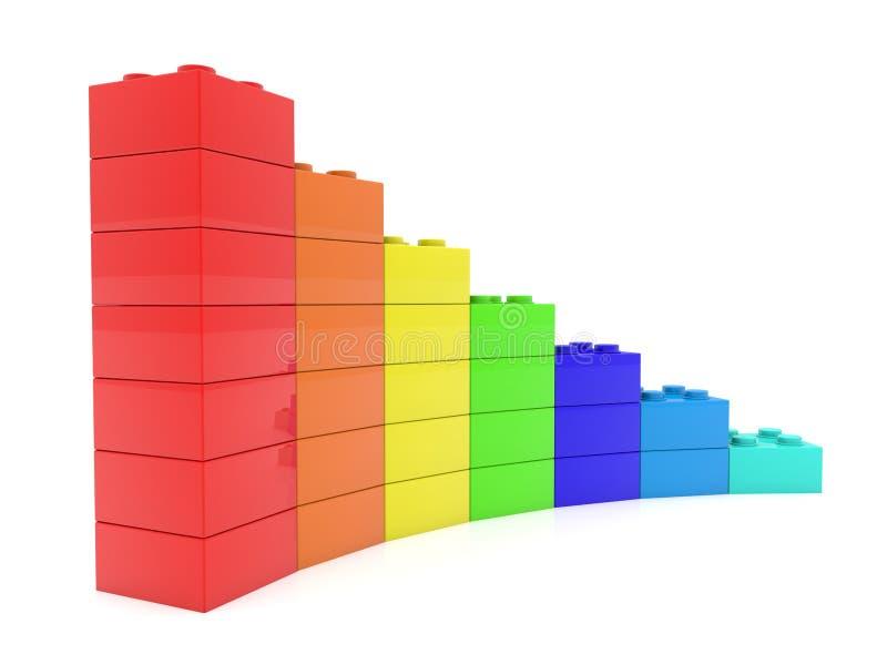 Conceito do diagrama do negócio construído dos tijolos do brinquedo ilustração do vetor