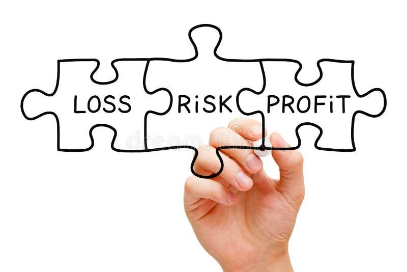 Conceito do enigma do lucro da perda do risco imagem de stock royalty free
