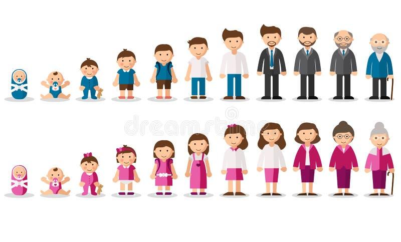 Conceito do envelhecimento de caráteres fêmeas e masculinos ilustração do vetor