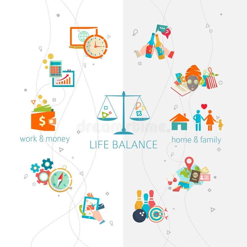 Conceito do equilíbrio do trabalho e da vida ilustração do vetor