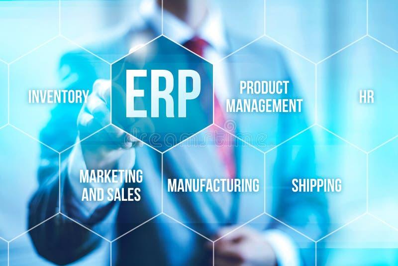 Conceito do ERP ilustração do vetor