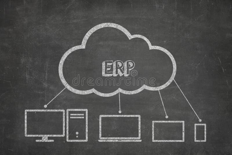 Conceito do ERP no quadro-negro ilustração royalty free