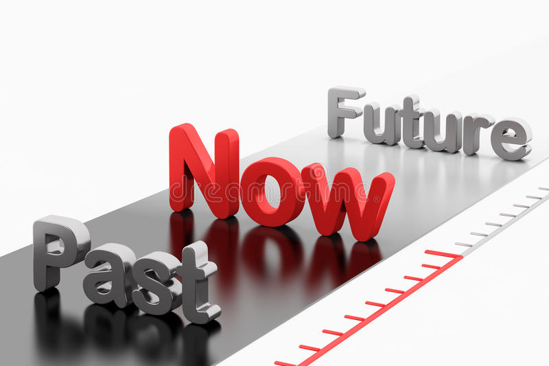 Conceito do espaço temporal: Após-Agora-Futuro da palavra 3d ilustração royalty free