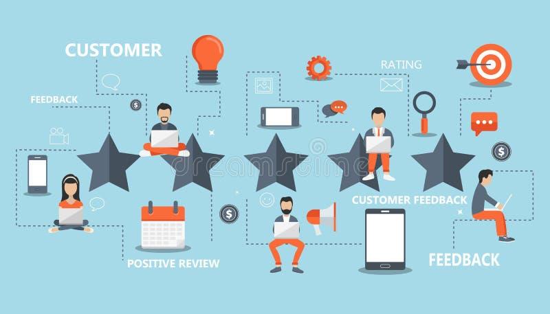 Conceito do feedback, das mensagens das homenagens e das notificações Avaliação na ilustração do serviço ao cliente Cinco estrela ilustração do vetor