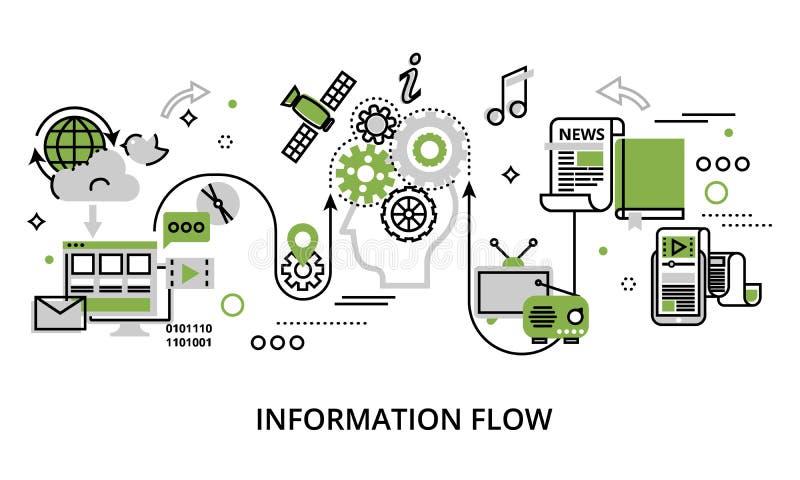 Conceito do fluxo de informação ilustração do vetor
