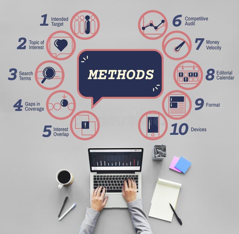 Conceito do gráfico das táticas dos métodos da estratégia da analítica do negócio imagens de stock