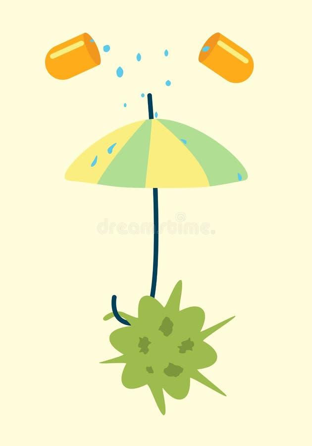 Conceito do guarda-chuva da resistência dos antibióticos ilustração royalty free