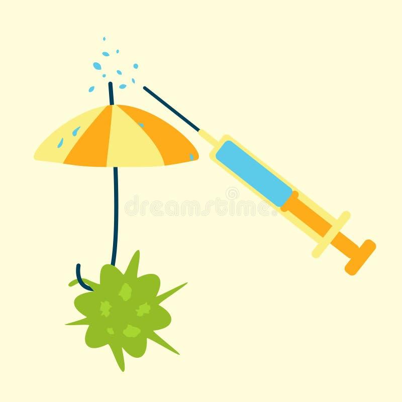 Conceito do guarda-chuva dos antibióticos ilustração do vetor