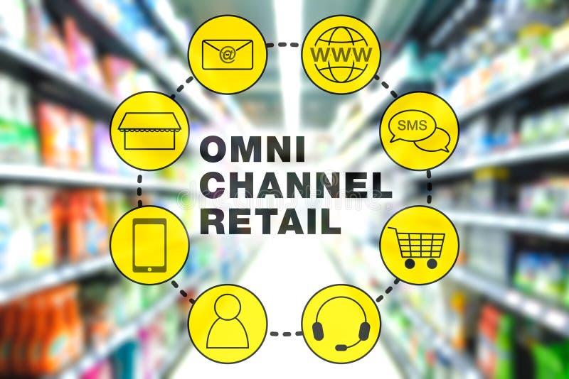 Conceito do mercado do retalho do canal de Omni imagens de stock