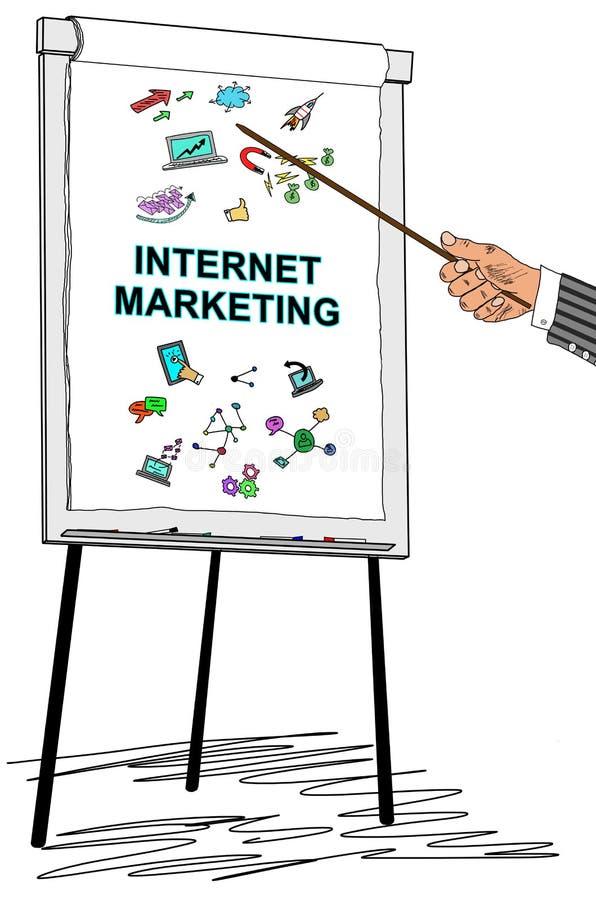 Conceito do mercado do Internet tirado em um flipchart ilustração royalty free