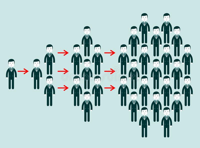 Conceito do mercado viral com povos dos grupos ilustração royalty free