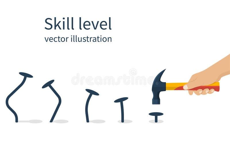 Conceito do nível de habilidade ilustração stock