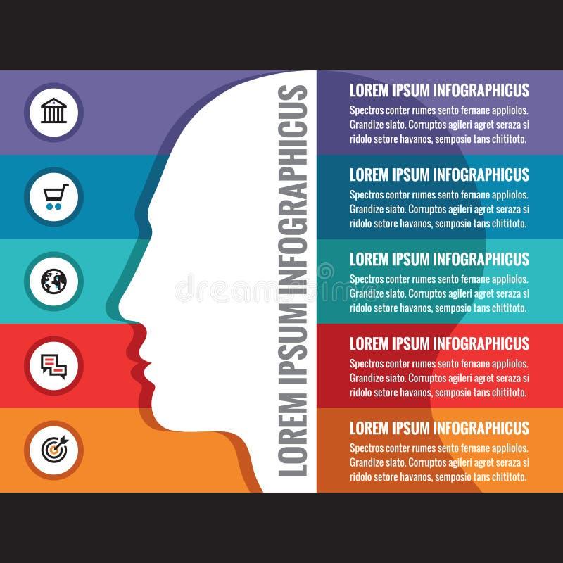 Conceito do negócio de Infographics com cabeça humana - disposição criativa do vetor Elementos do projeto ilustração royalty free