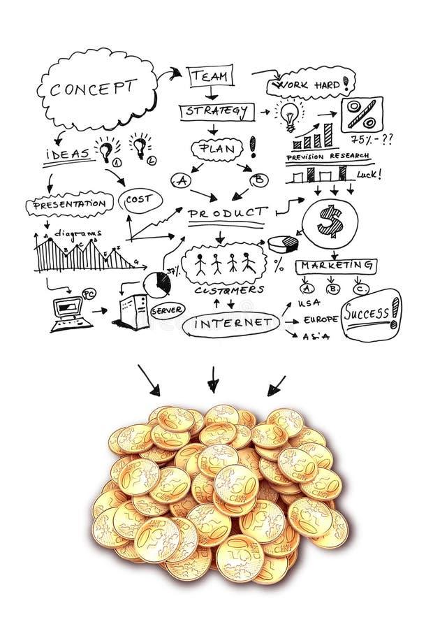 Conceito do negócio do desenho e pilha de moedas de ouro imagem de stock