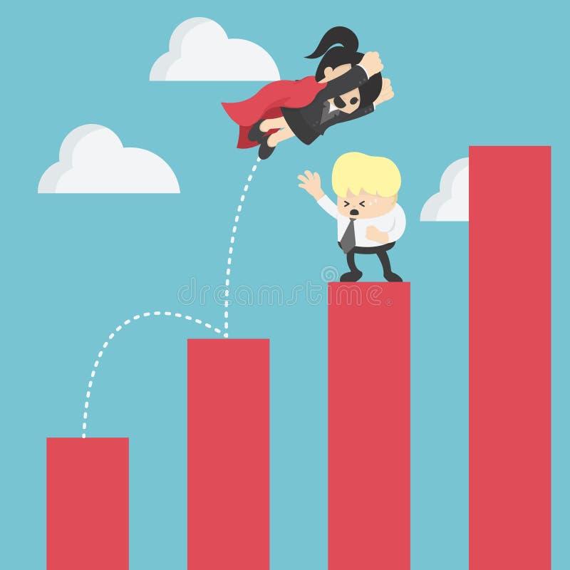 Conceito do negócio O negócio super salta sobre os pontos baixos concorrente ilustração do vetor
