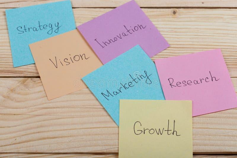 Conceito do neg?cio e da inova??o - notas pegajosas coloridas com pesquisa das palavras, vis?o, estrat?gia, crescimento, inova??o foto de stock royalty free
