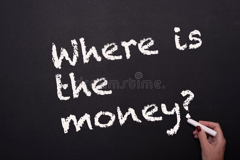 Conceito do pensamento orientado lucro no quadro-negro fotografia de stock