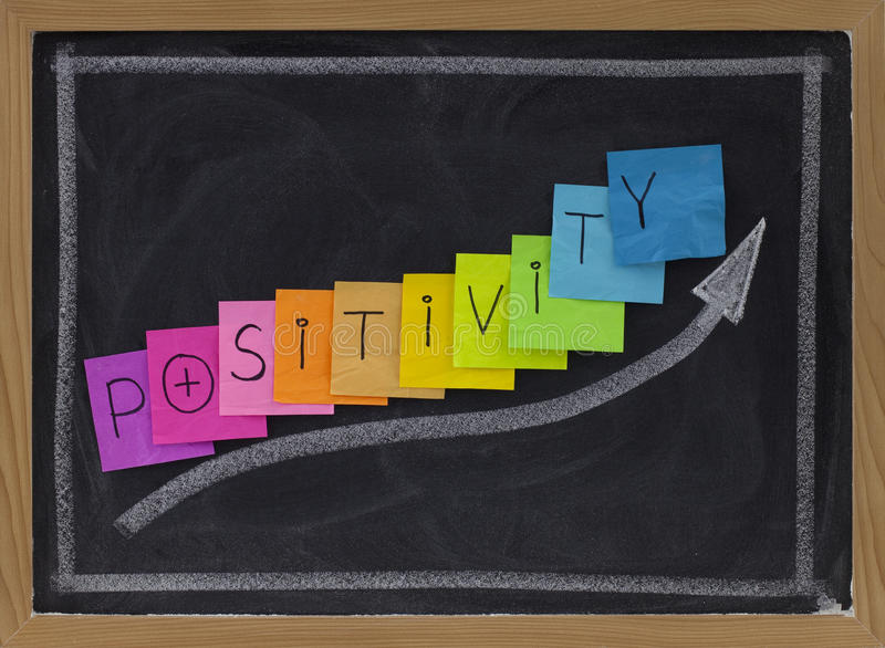 Conceito do Positivity no quadro-negro fotos de stock royalty free
