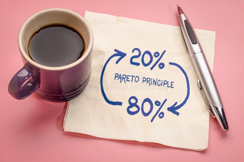 Conceito do princípio de Pareto 80-20 imagens de stock royalty free