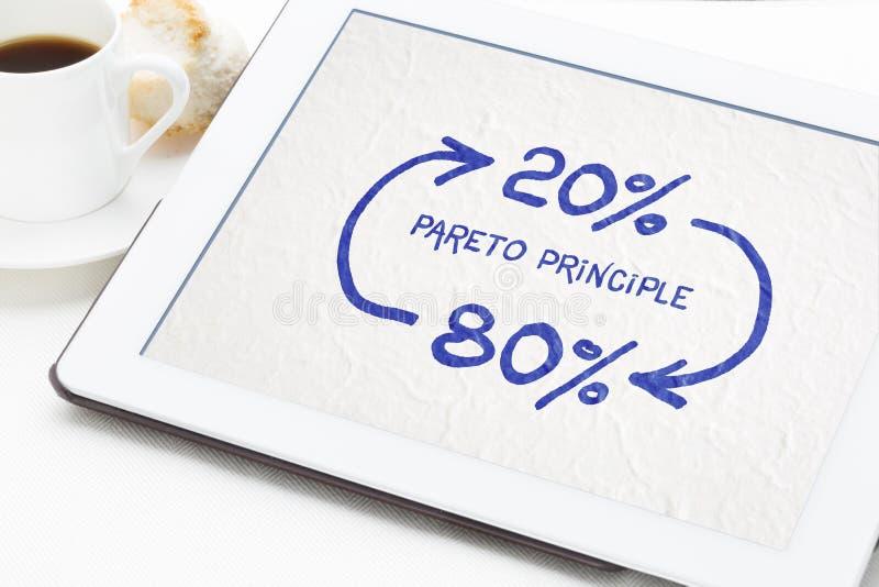 Conceito do princípio de Pareto 80-20 no guardanapo imagens de stock