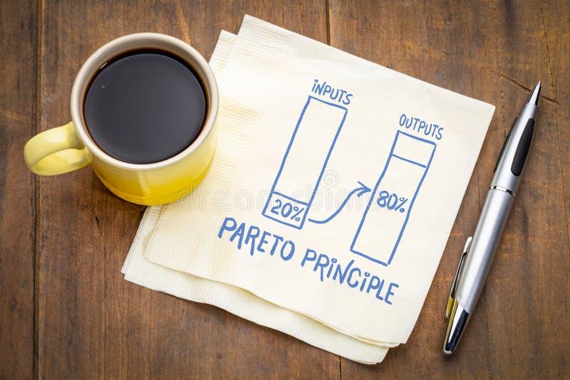 Conceito do princípio de Pareto 80-20 no guardanapo fotografia de stock royalty free