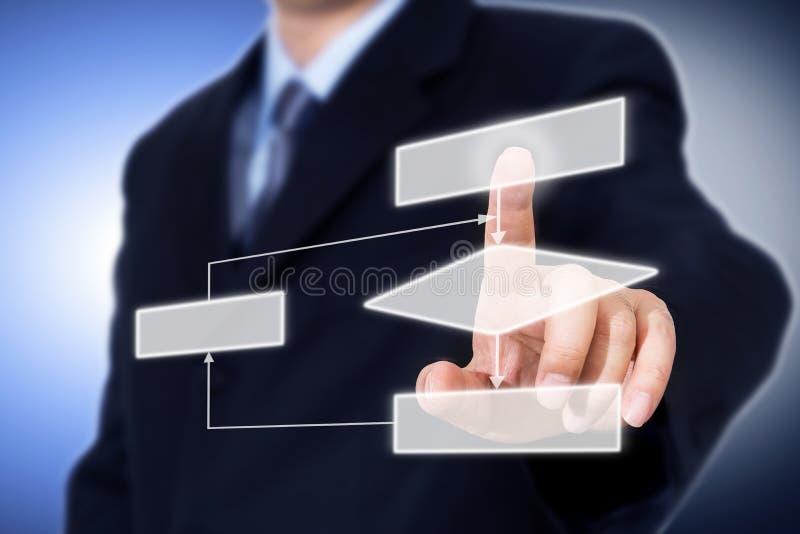 Conceito do processo de negócios foto de stock