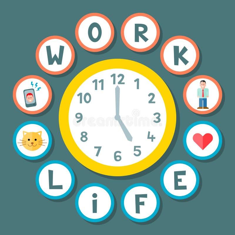 Conceito do pulso de disparo do equilíbrio da vida do trabalho ilustração royalty free