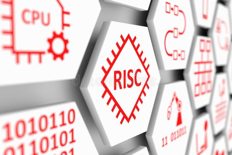 Conceito do RISC ilustração stock