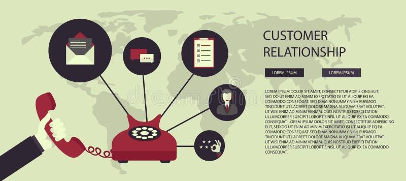 Conceito do serviço do cuidado do cliente empresa Os ícones ajustados do contato nós, apoio, ajuda, telefonema e Web site clicam  ilustração stock