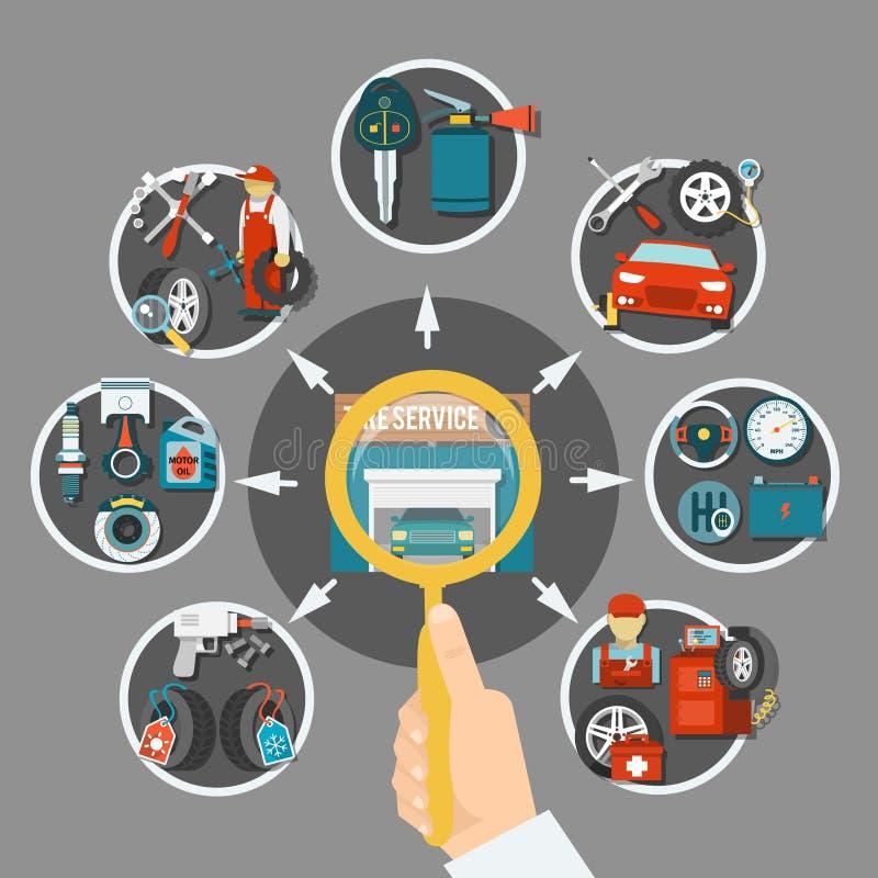 Conceito do serviço do pneu ilustração royalty free