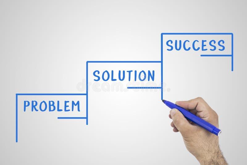 Conceito do sucesso da solução do problema desenho da mão com o marcador azul no whiteboard imagem de stock