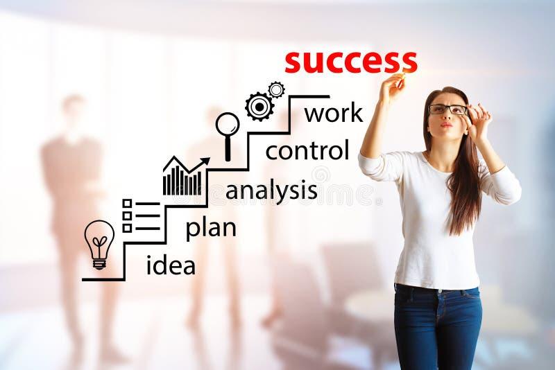 Conceito do sucesso e do plano imagem de stock