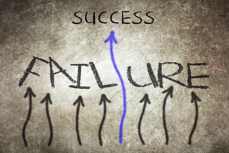 Conceito do sucesso no quadro-negro foto de stock royalty free