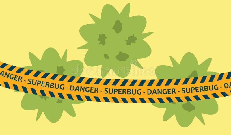 Conceito do superbug das bactérias dos antibióticos ilustração do vetor