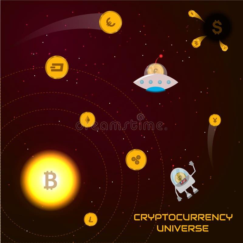 Conceito do universo de Cryptocurrency Ryptocoins do ¡ de Ð sob a forma dos planetas foto de stock