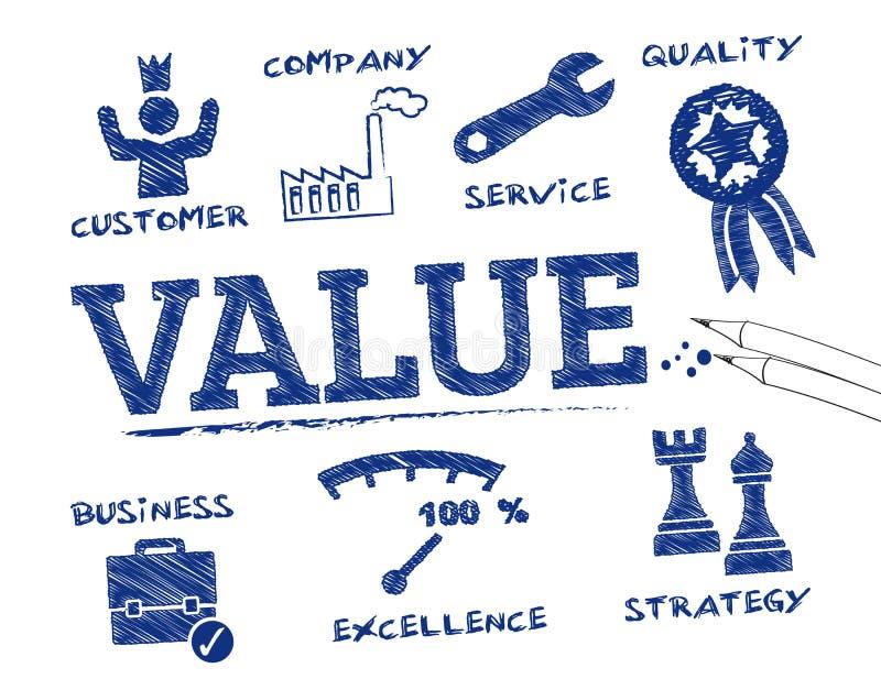 Conceito do valor ilustração do vetor