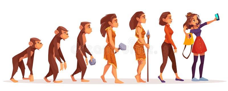 Conceito do vetor dos desenhos animados da evolução da forma das mulheres ilustração do vetor