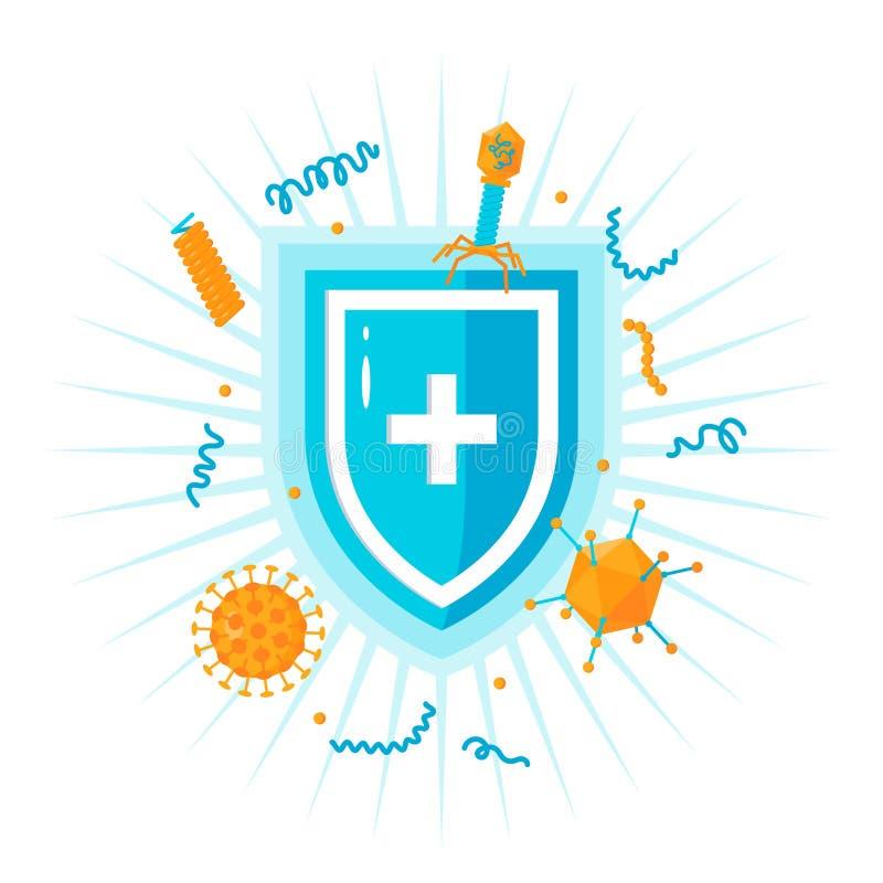 Conceito do vetor do sistema imunitário, ícone colorido simples ilustração do vetor