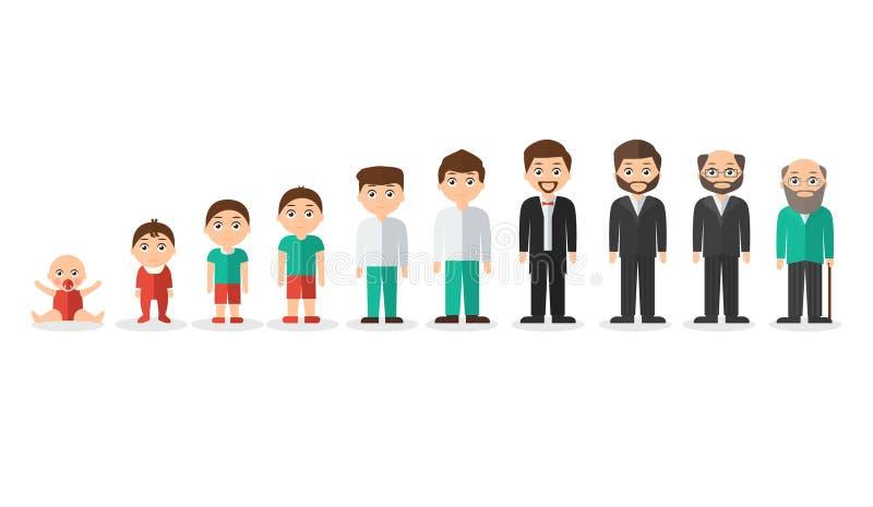 Conceito dos caráteres masculinos, a vida do envelhecimento de ciclo da infância à idade avançada ilustração stock