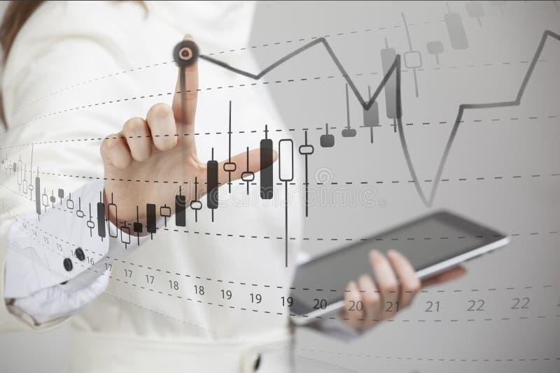 Conceito dos dados da finança Mulher que trabalha com analítica Faça um mapa da informação do gráfico com velas japonesas na tela fotografia de stock royalty free