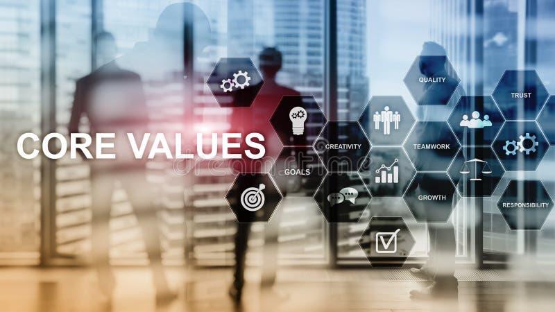 Conceito dos valores do n?cleo na tela virtual Solu??es do neg?cio e da finan?a foto de stock