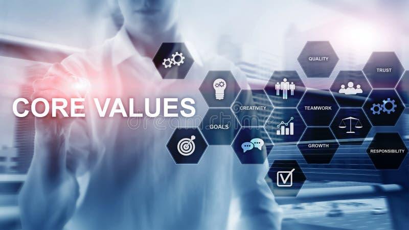Conceito dos valores do n?cleo na tela virtual Solu??es do neg?cio e da finan?a imagem de stock