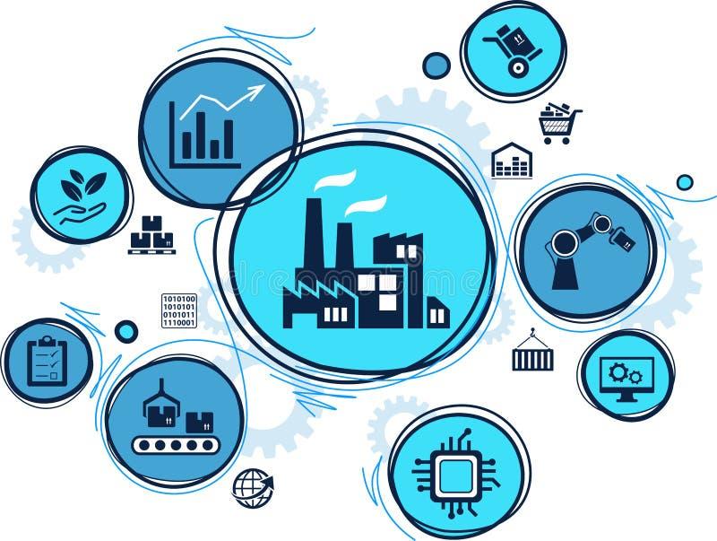 Conceito esperto da fábrica: digitalização, inovação, eficiência - ilustração lisa ilustração do vetor
