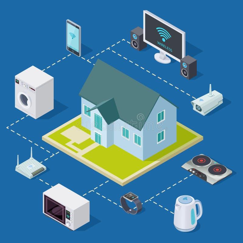 Conceito esperto do vetor da casa com equipamento isométrico da casa e da casa ilustração do vetor