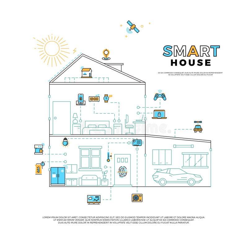 Conceito esperto do vetor do sistema da tecnologia da casa ilustração do vetor
